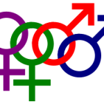 Sexual_orientation_-_4_symbols.Wikimedia Commons